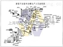 上海大型水泥生产线设备厂家